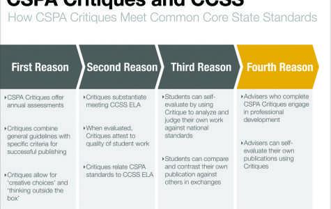 Common Core State Standards & CSPA Medalist Critiques