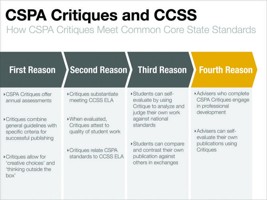 Common+Core+State+Standards+%26+CSPA+Medalist+Critiques